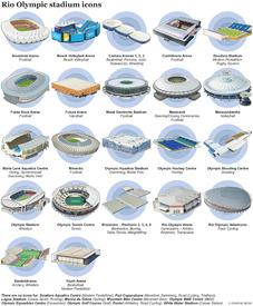 RIO 2016: Olympic stadium iconic artwork infographic