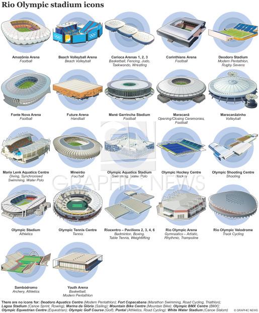 Olympic stadium iconic artwork infographic