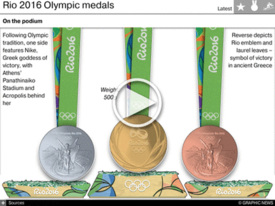 RIO 2016: Olympic medal table interactive (11) infographic