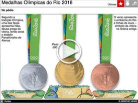 RIO 2016: Quadro de medalhas Olímpicas interactivo (11) infographic