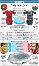 SOCCER: Euro 2016 Previo de semifinal – Portugal vs Gales infographic