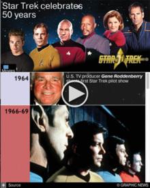 ENTERTAINMENT: Star Trek 50th anniversary interactive infographic