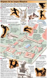 RÍO 2016: Orígenes de los Juegos Olímpicos infographic