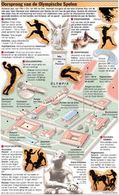 RIO 2016: Oorsprong van de Olympische Spelen infographic