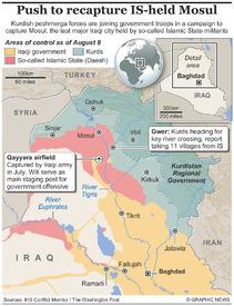 IRAQ: Kurds advance on Mosul infographic
