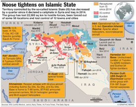 SYRIA, IRAQ: Islamic State's lost cities infographic
