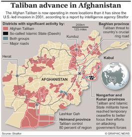 AFGHANISTAN: Taliban advance infographic