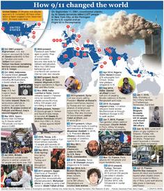 TERRORISM: 911 -- 15 years on infographic