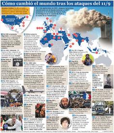 TERRORISMO: A 15 años del 11/9 infographic