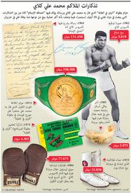 رياضة: تذكارات الملاكم محمد علي كلاي - تحديث أول infographic