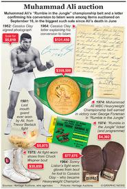 SPORT: Muhammad Ali memorabilia auction (1) infographic