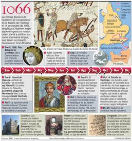 HISTORIA: 950º aniversario de la Batalla de Hastings infographic