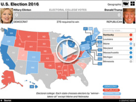 U.S. ELECTION: Results interactive (7) infographic
