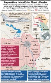 IRAQ: Mosul offensive infographic