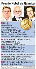 PREMIO NOBEL: Ganadores del premio de Química 2016 (1) infographic