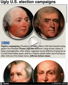 U.S. ELECTION: Ugly presidential campaigns interactive infographic