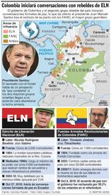 AMÉRICA LATINA: Colombia inicia conversaciones de paz con el ELN infographic