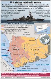 MIDEAST: U.S. strikes rebel-held Yemen infographic