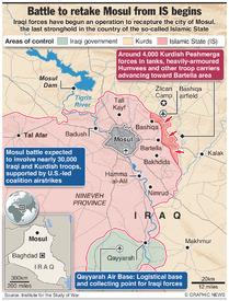 IRAQ: Battle to retake Mosul begins  infographic