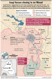 IRAQ: Iraqi forces closing in on Mosul infographic