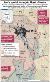 IRAQ: Special forces join Mosul offensive infographic