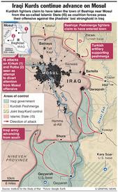 IRAQ: Iraqi Kurds continue advance on Mosul infographic