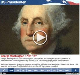 U.S. WAHL: Chronik der US Präsidenten bis Trump  (1) - interactive infographic
