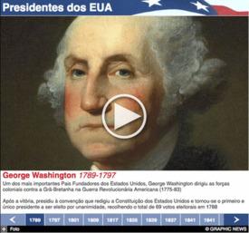 ELEIÇÕES NOS EUA: Os Presidentes dos EUA interactivo (1) infographic