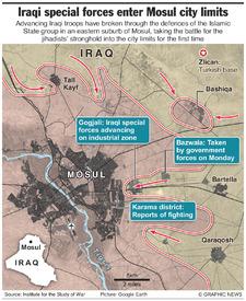 IRAQ: Iraqi forces enter Mosul infographic