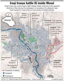 IRAQ: Iraqi troops battle IS inside Mosul infographic