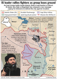 IRAQ: IS leader rallies Mosul fighters infographic