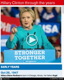 U.S. ELECTION: Hillary Clinton timeline interactive (1) infographic