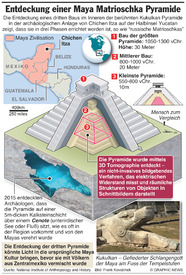 MEXICO: Mayan nesting doll pyramid discovered infographic