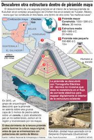 MEXICO: Descubren otra  estructura dentro de la pirámide de Kukulkán infographic
