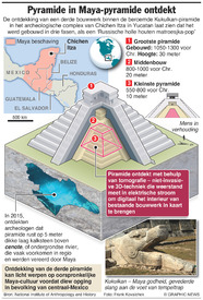 MEXICO: Pyramide in Maya-pyramide ontdekt infographic