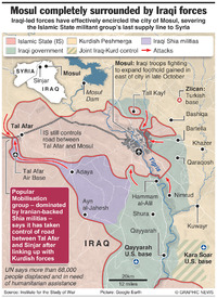 IRAQ: Mosul completely surrounded infographic
