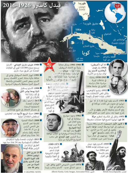 وفاة فيدال كاسترو ١٩٢٦ - ٢٠١٦ infographic