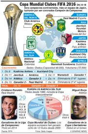 SOCCER: Copa Mundial de Clubes de FIFA 2016 infographic