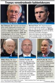 V.S.: Trumps verontrustende kabinetskeuzes infographic