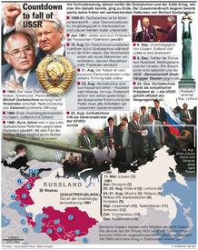 RUSSLAND: Vor 25 Jahren zerfiel die Sowjetunion (1) infographic