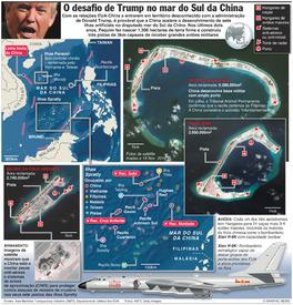 ÁSIA: Trump enfrenta desafio no mar do Sul da China infographic
