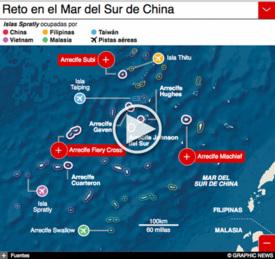 ASIA: China desarrolla islas en el Mar del Sur de China infographic