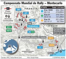 RALLY: WRC Montecarlo 2017 infographic