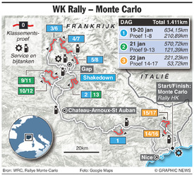 RALLY: WK Rally in Monte Carlo 2017 infographic