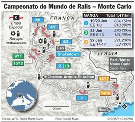 RALI: CMR, Rali de Monte Carlo 2017 infographic