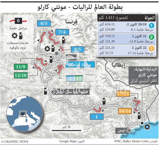 رالي مونتي كارلو ٢٠١٧ infographic