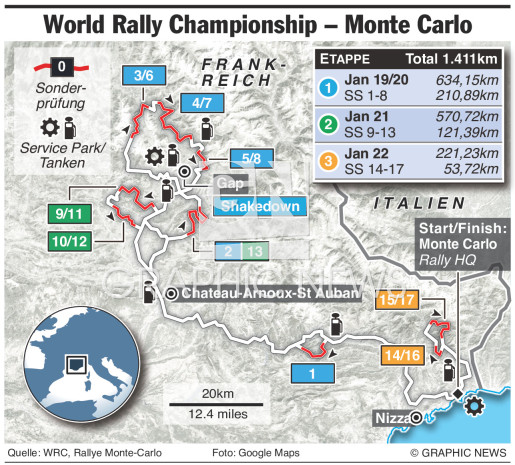 WRC Monte Carlo Rally 2017 infographic