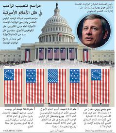 الولايات المتحدة: ترامب يؤدي القسم في ظل الأعلام الأميركية infographic