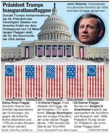 USA: Beflaggung zu Trumps Angelobung infographic