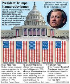 VS: Trumps inauguratievlaggen infographic